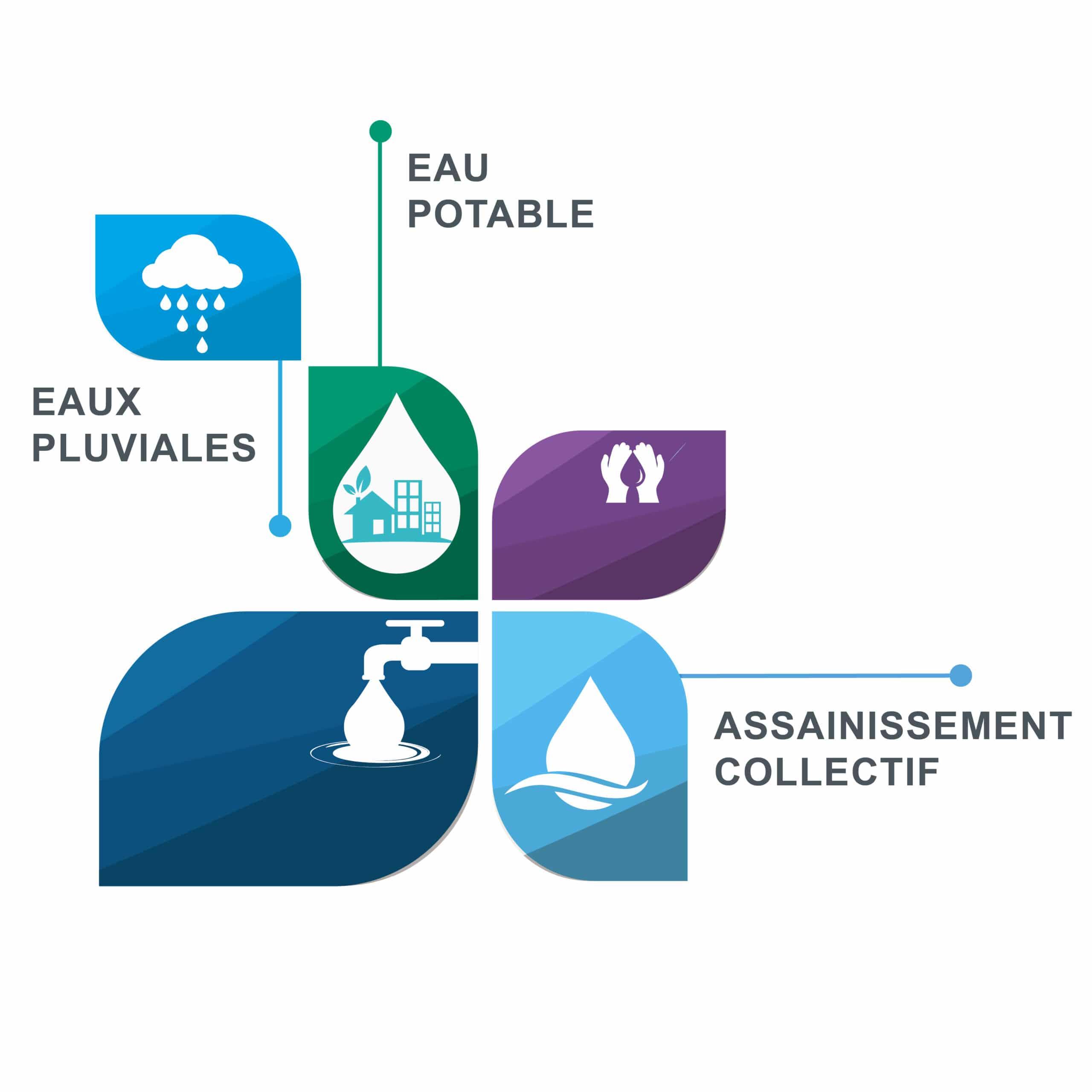 Image missions eau et assainissement